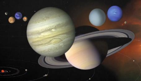 Planety a jména dní